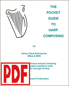Pocket Guide arranged by Darhon Rees-Rohrbacher PDF Download