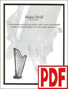 DOWNLOAD Pedal Drill PDF - Grupp-Verbon