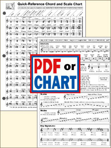 Quick Reference Chord and Scale Chart by Sylvia Woods